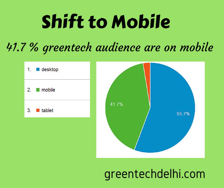 greenntech-mobile